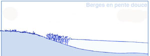 Berges-en-pente-douce_rvb